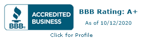Castle Group Health, Inc. BBB Business Review